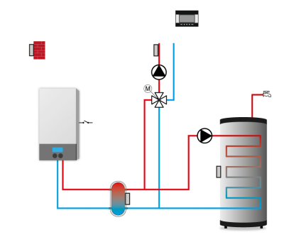 TECH i-1 CWU sterownik zaworu mieszającego i pompy CWU