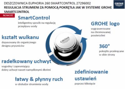 GROHE Euphoria System 260 System prysznicowy z termostatem do montażu ściennego
